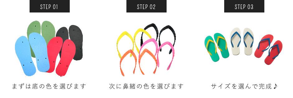 3STEPS FOR ORDER
